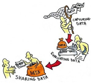Sharing data about sharing data « Gateway Family Services