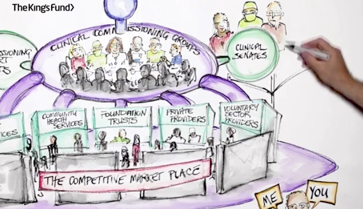 Click the graphic to watch The King's Fund's brilliant animation